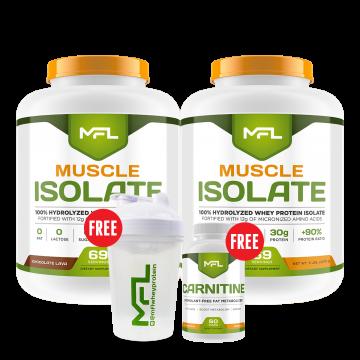 Set: Double Isolate